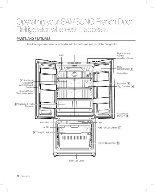 small resolution of samsung rf265 ice maker diagram samsung rf265 user manual design