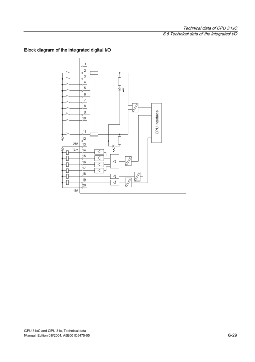 small resolution of block diagram of the integrated digital i o siemens simatic s7 300 cpu