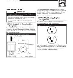 generator receptacle plug wiring diagram [ 954 x 1235 Pixel ]