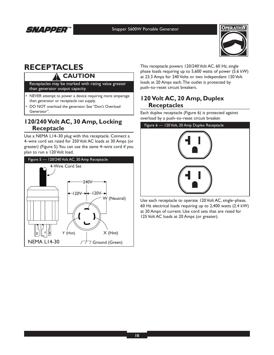 medium resolution of generator receptacle plug wiring diagram