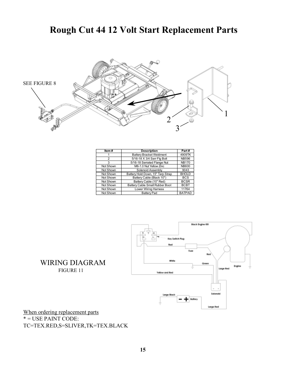 medium resolution of rough cut 44 12 volt start replacement parts wiring diagram seerough cut 44 12