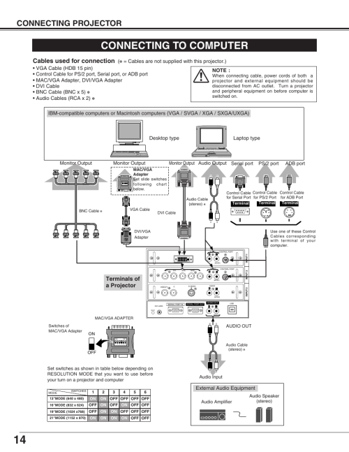 small resolution of connecting to computer connecting projector cables used for connection sanyo plc xf31 xf31nl user manual page 14 52