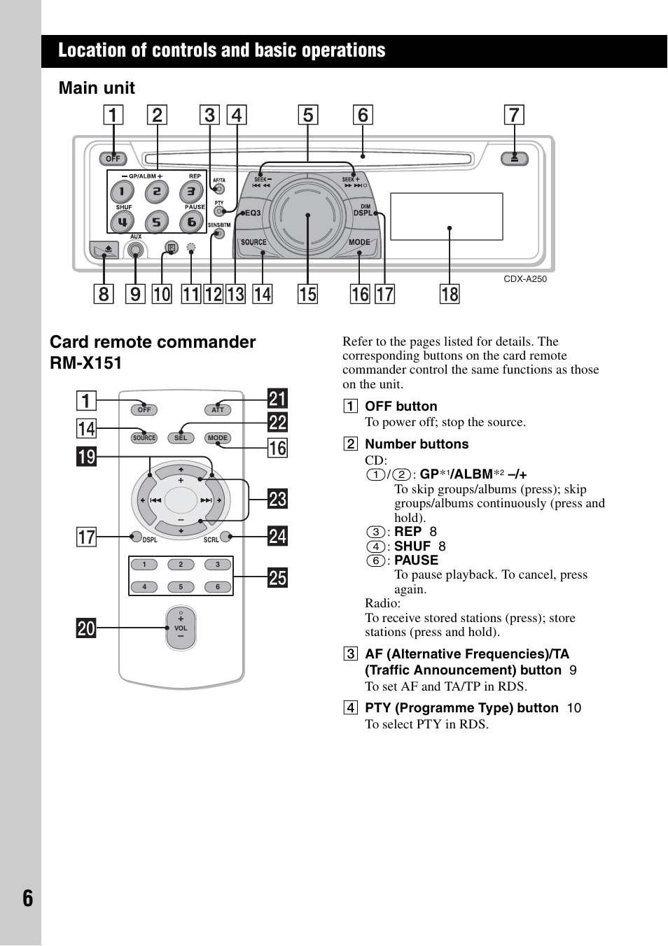 Location of controls and basic operations, Main unit, Card