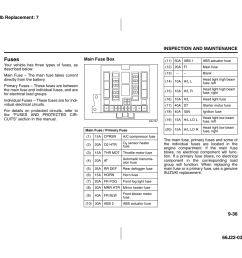 fuses 35 fuses suzuki grand vitara 99011 66j22 03e user manual [ 1351 x 954 Pixel ]