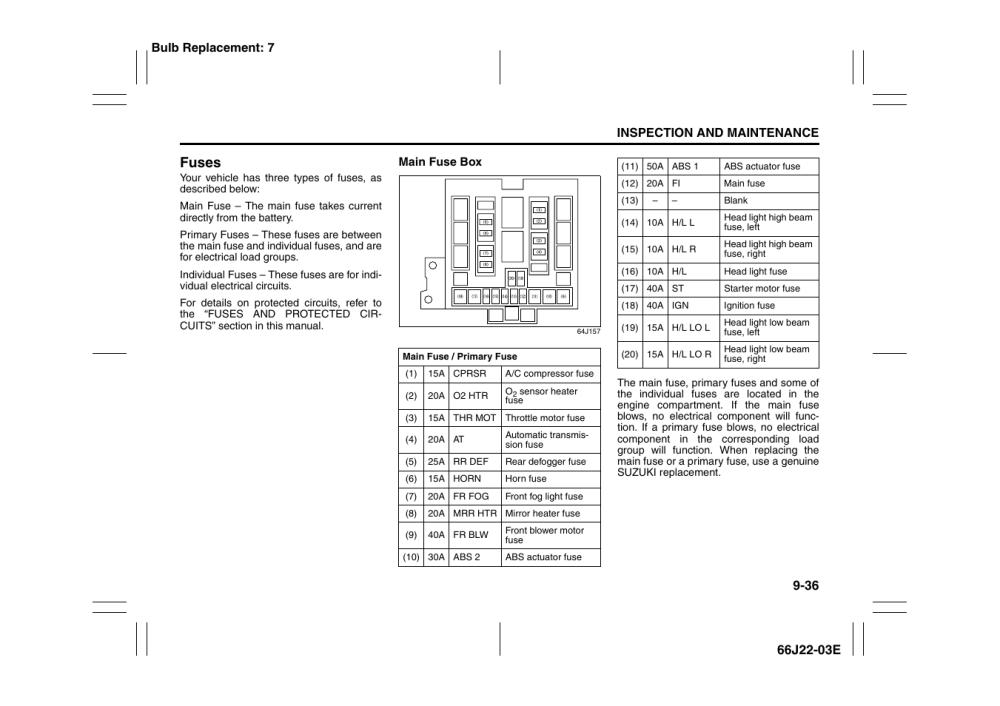 medium resolution of 89 suzuki sidekick wiring diagram suzuki sidekick 1999 grand vitara fuse box location 1999 grand vitara
