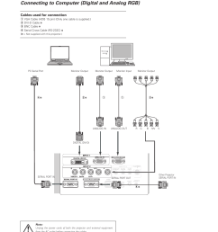 connecting to computer digital and analog rgb installation sanyo plc xf60a user manual page 22 82 [ 954 x 1235 Pixel ]