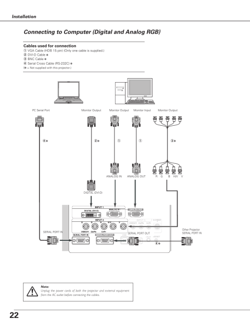 small resolution of connecting to computer digital and analog rgb installation sanyo plc xf60a user manual page 22 82