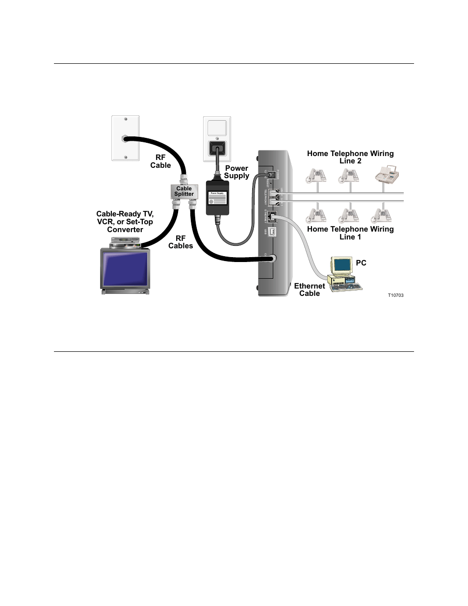 hight resolution of internet service install the cable modem installation diagram scientific atlanta epx2203 user manual page 18 44
