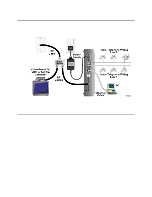 small resolution of internet service install the cable modem installation diagram scientific atlanta epx2203 user manual page 18 44
