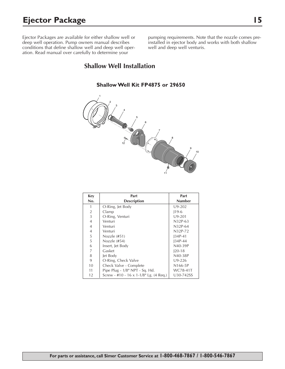Shallow Well Pump Check Valve