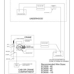 Ge Motor Wiring Diagram 1998 Ford Explorer Xlt Radio Ec3200 (two Battery), (one Underhood | Stellar ...