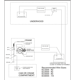 ec3200 wiring diagram two battery ec3200 wiring diagram one battery underhood stellar industries crane ec3200 user manual page 13 28 [ 954 x 1235 Pixel ]