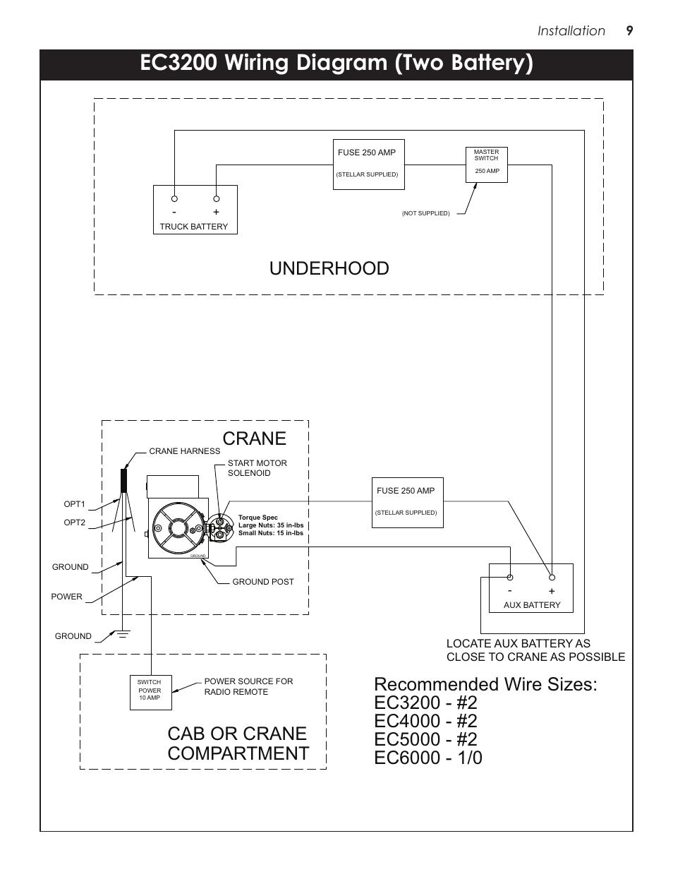 two wiring diagram fan light kit ec3200 (two battery), (one underhood | stellar ...