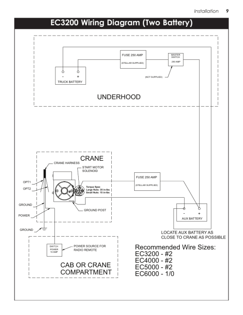 small resolution of ec3200 wiring diagram two battery ec3200 wiring diagram one battery underhood stellar industries crane ec3200 user manual page 13 28