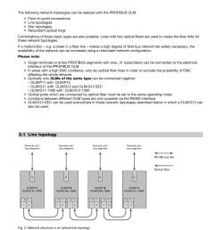 3 network topologies 1 line topology siemens simatic net profibus user manual page 405 490 [ 954 x 1235 Pixel ]