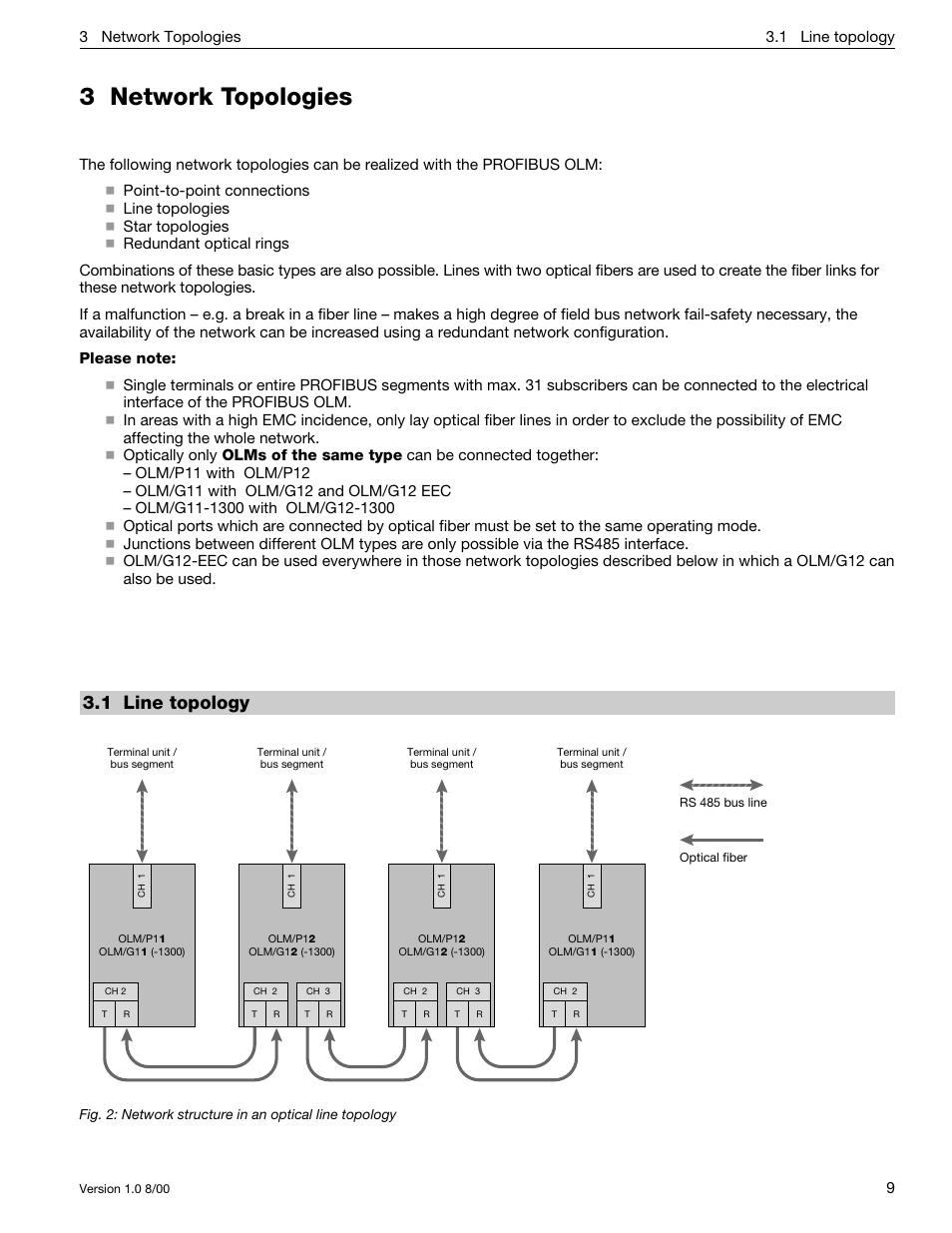 medium resolution of 3 network topologies 1 line topology siemens simatic net profibus user manual page 405 490