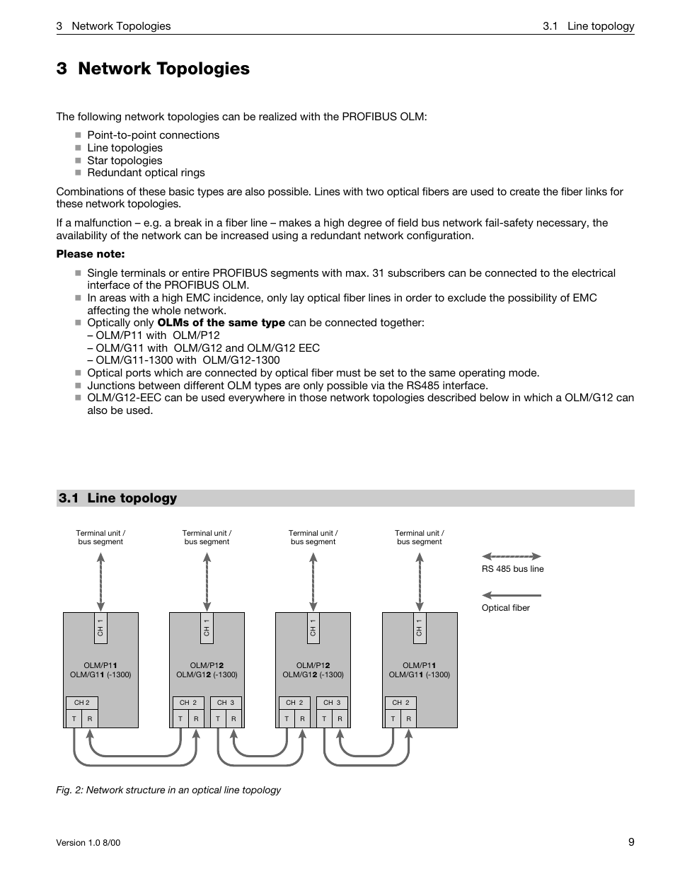 hight resolution of 3 network topologies 1 line topology siemens simatic net profibus user manual page 405 490