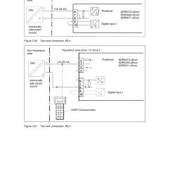 siemens sipart ps2 6dr52xx user manual page 63 160 also for sipart ps2 6dr50xx sipart ps2 6dr51xx sipart ps2 6dr53xx [ 954 x 1351 Pixel ]