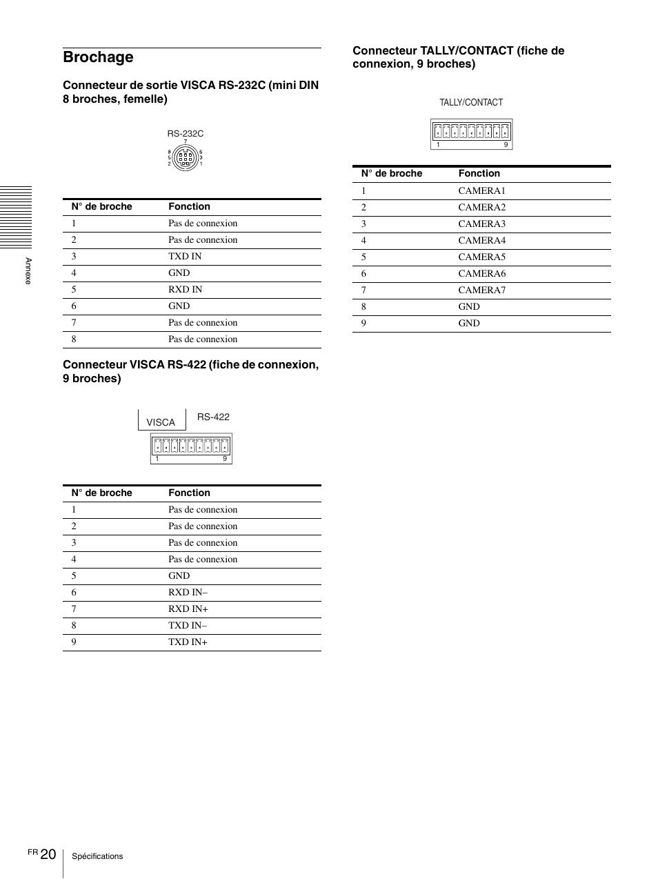 RM BR300 MANUAL EPUB