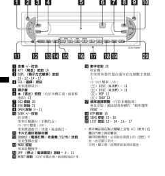 4 sony cdx f5500 user manual page 60 84 sony cdx f5500 wiring diagram [ 954 x 1352 Pixel ]