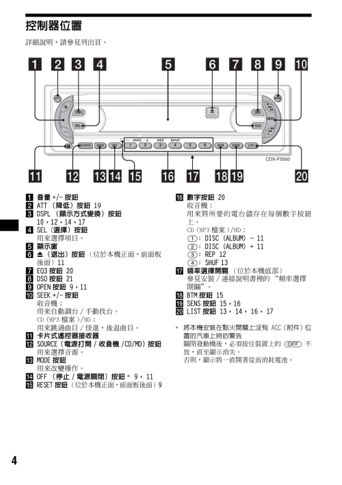 small resolution of  4 sony cdx f5500 user manual page 60 84 sony cdx f5500 wiring diagram