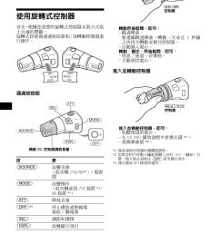 sony cdx f5500 user manual  [ 954 x 1352 Pixel ]