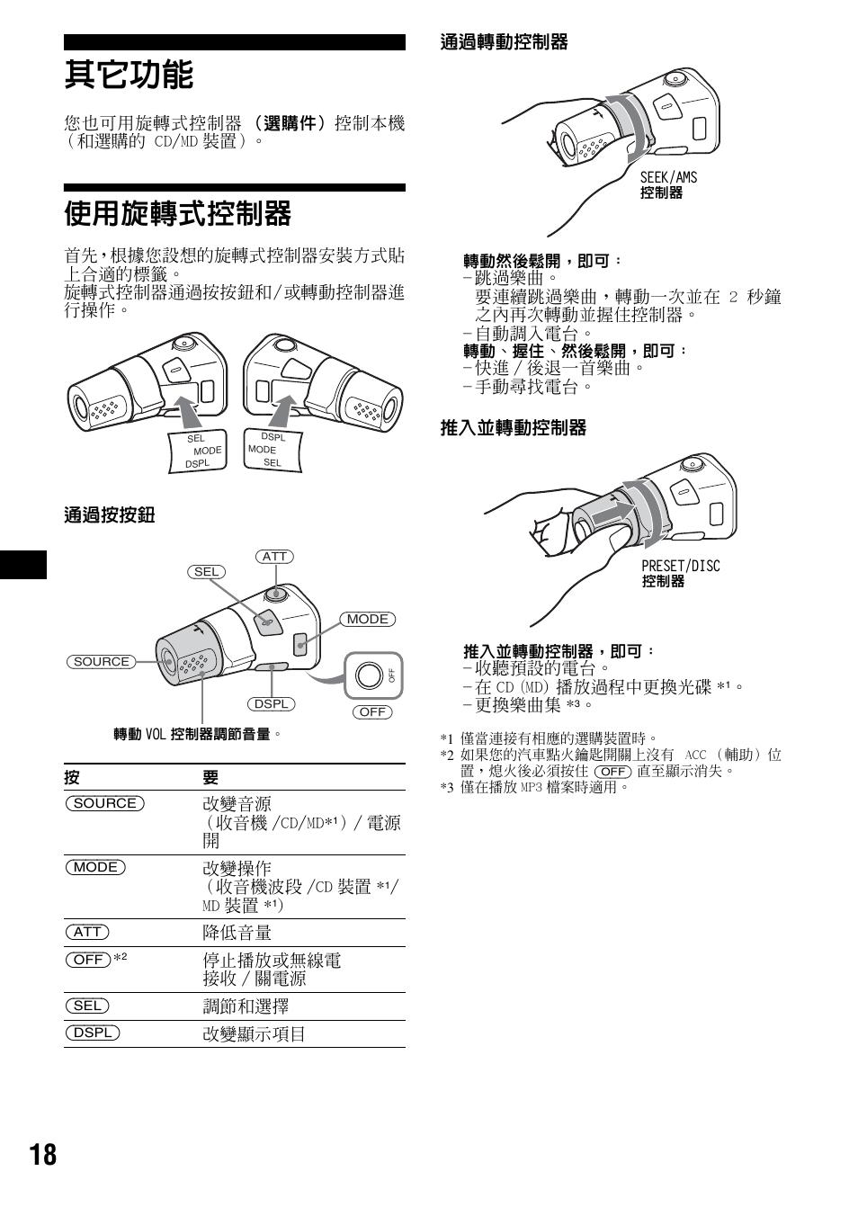 medium resolution of  sony cdx f5500 user manual