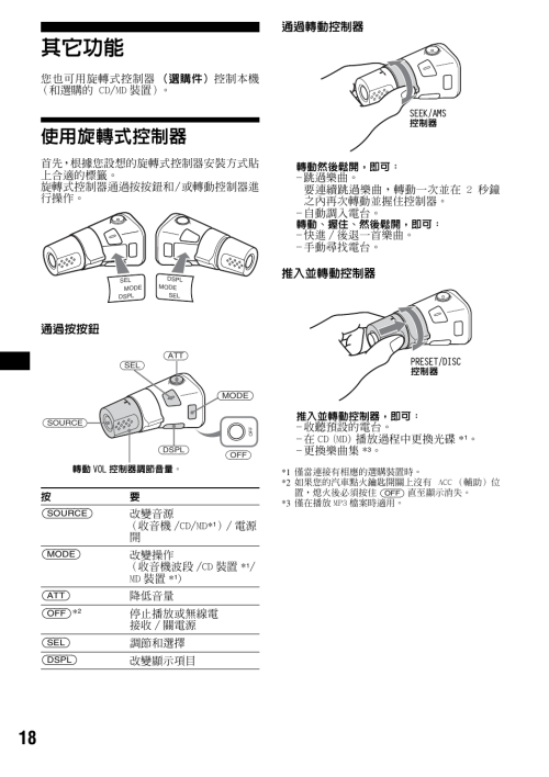 small resolution of  sony cdx f5500 user manual