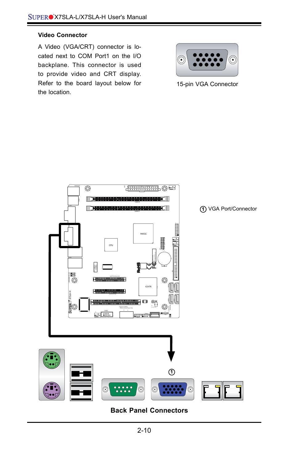 hight resolution of back panel connectors x7sla l x7sla h user s manual pin vga