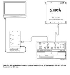 alpine satellite wiring diagram wiring diagram on alpine car alarm wiring z3  [ 954 x 1475 Pixel ]