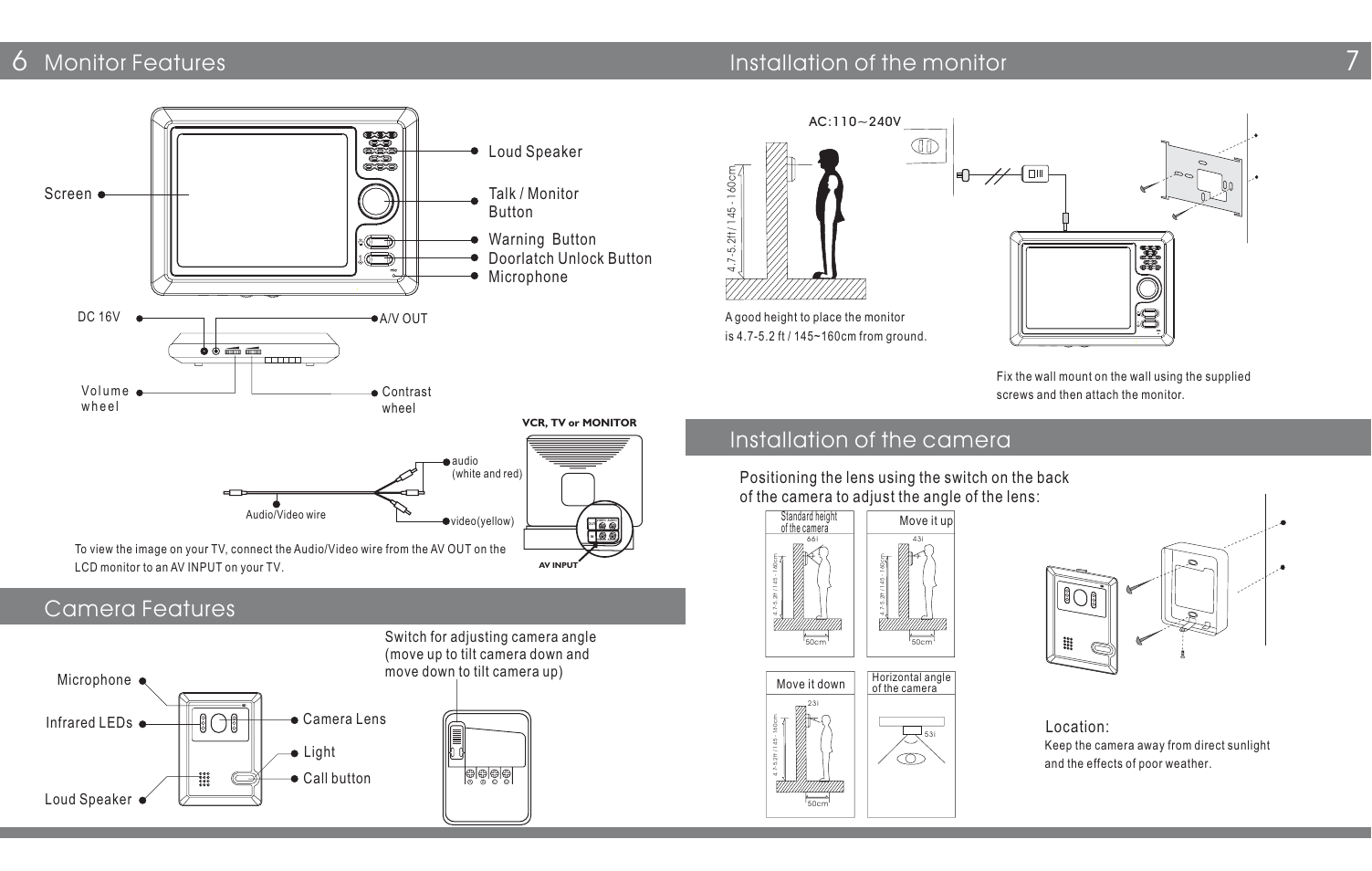 Installation of the monitor, Monitor features