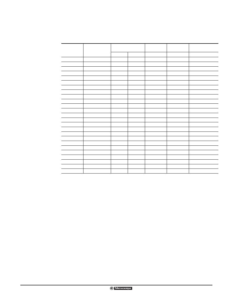Altivar, 58 trx ac drives, Type h drive controllers