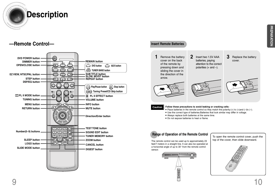 Description, Remote control, Range of operation of the