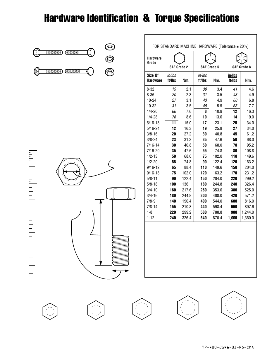 Hardware identification & torque specifications, Torque