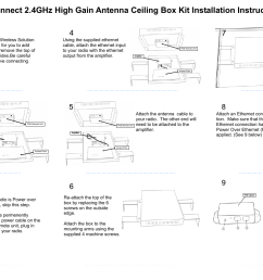smc networks ez connect antenna ceiling box kit user manual page 2 2 [ 1572 x 954 Pixel ]