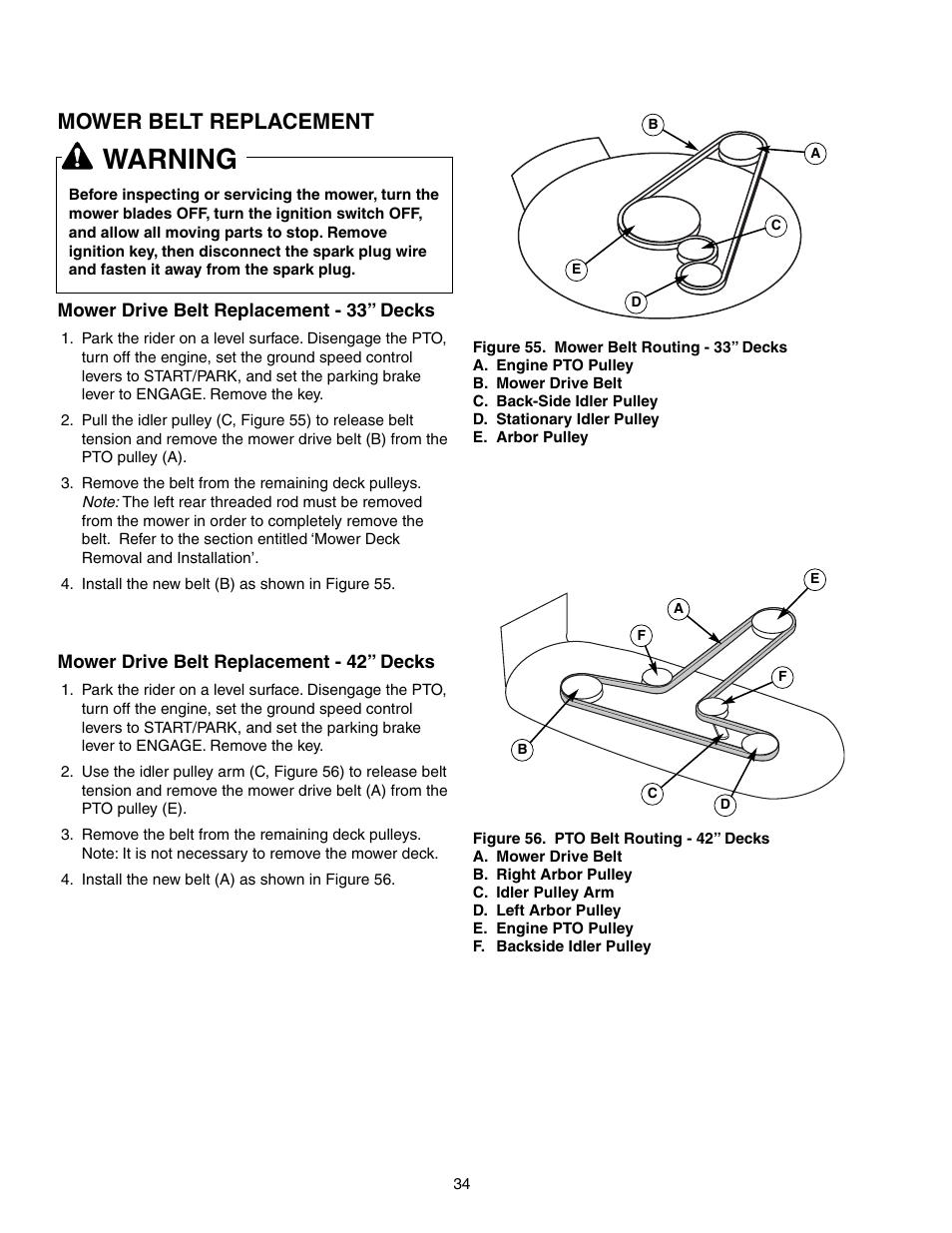 hight resolution of snapper drive belt diagram diagram data schema snapper 285z drive belt diagram snapper drive belt diagram