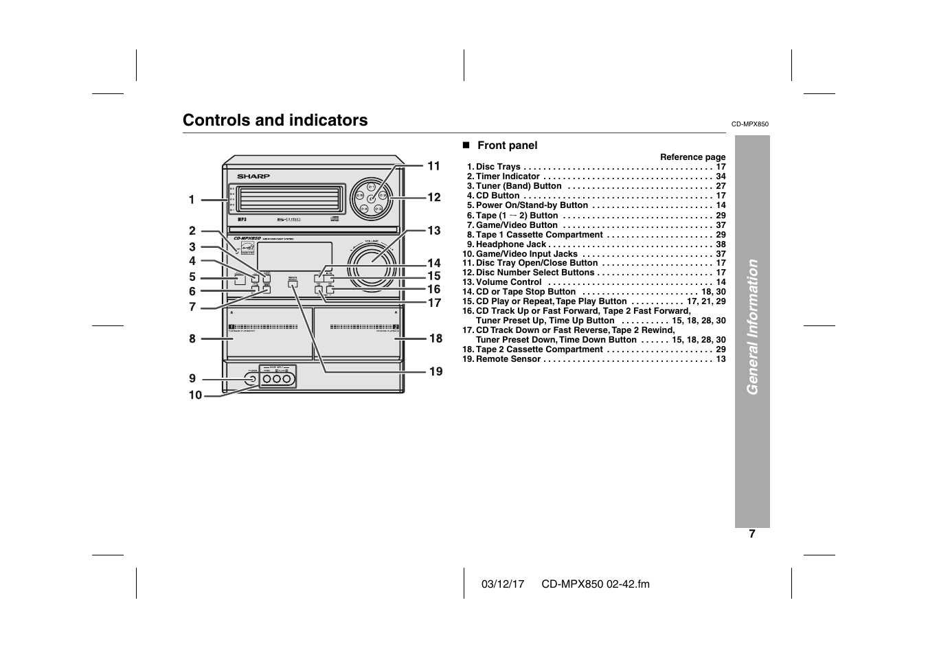 General information, Controls and indicators, Graphic