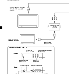 connection diagram 16 connection diagram front connection box xa 113 rear sony xvm h65 user manual page 16 104 [ 954 x 1352 Pixel ]