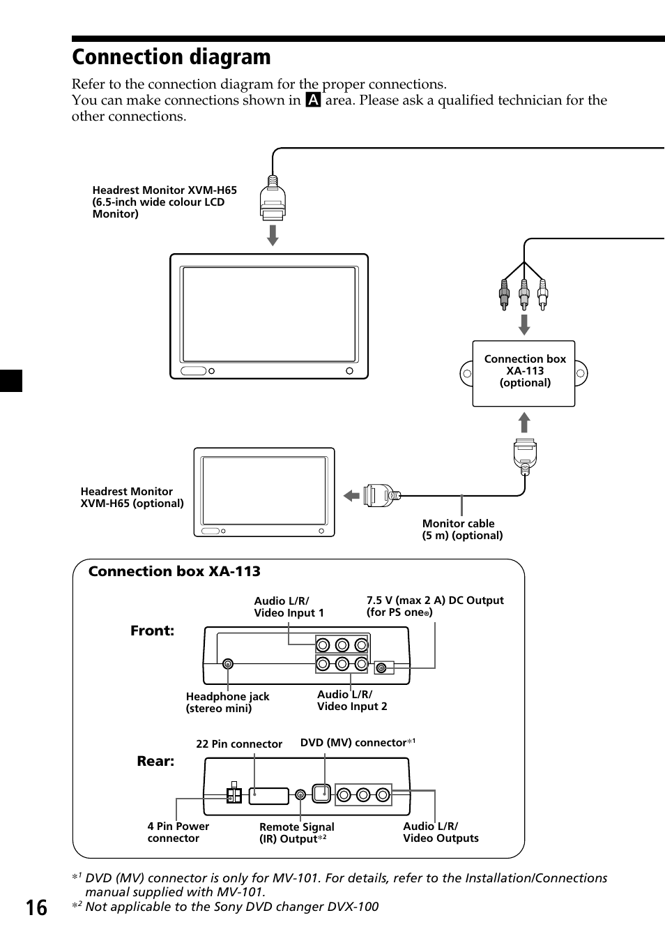 hight resolution of connection diagram 16 connection diagram front connection box xa 113 rear sony xvm h65 user manual page 16 104