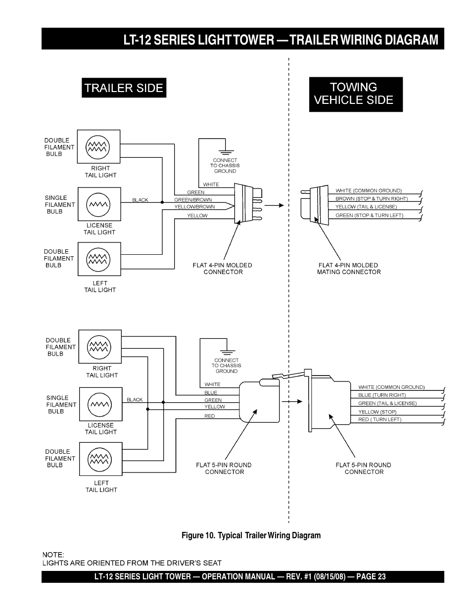 medium resolution of lt 12 series light tower trailer wiring diagram stow nighthawk light and outlet wiring diagrams light tower wiring diagram