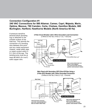 Connection configuration #1, Solid copper wire   Sundance Spas Spas 880 Series User Manual