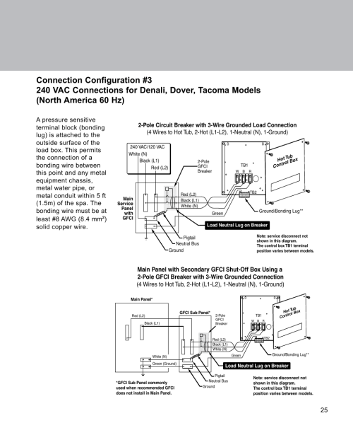 small resolution of connection configuration 3 solid copper wire sundance spas spas 880 series user manual page 27 32