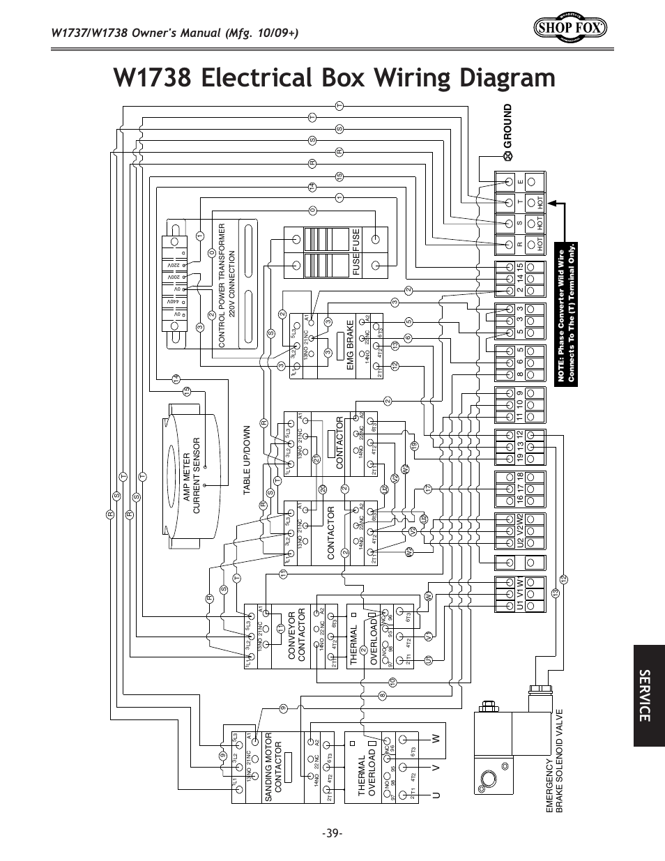 medium resolution of w1738 electrical box wiring diagram se rv ic e ground uv w