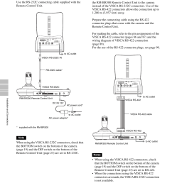 visca rs 232c cable to wiring diagram wiring diagram auto connecting the rm br300 remote control [ 954 x 1274 Pixel ]