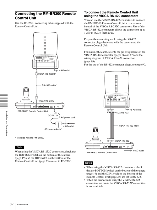 small resolution of connecting the rm br300 remote control unit connecting the rm br300 rh manualsdir com rs485 to rs 422 cable wiring diagram
