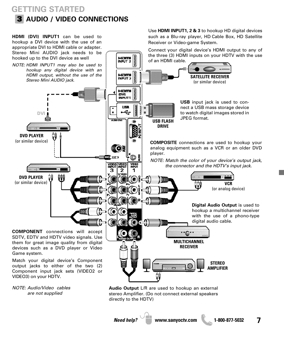 medium resolution of getting started audio video connections sanyo dp42841 user manual page 7 44