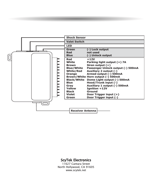 small resolution of wiring diagram scytek electronics scytek electronics astra 777 tc user manual page 40 40