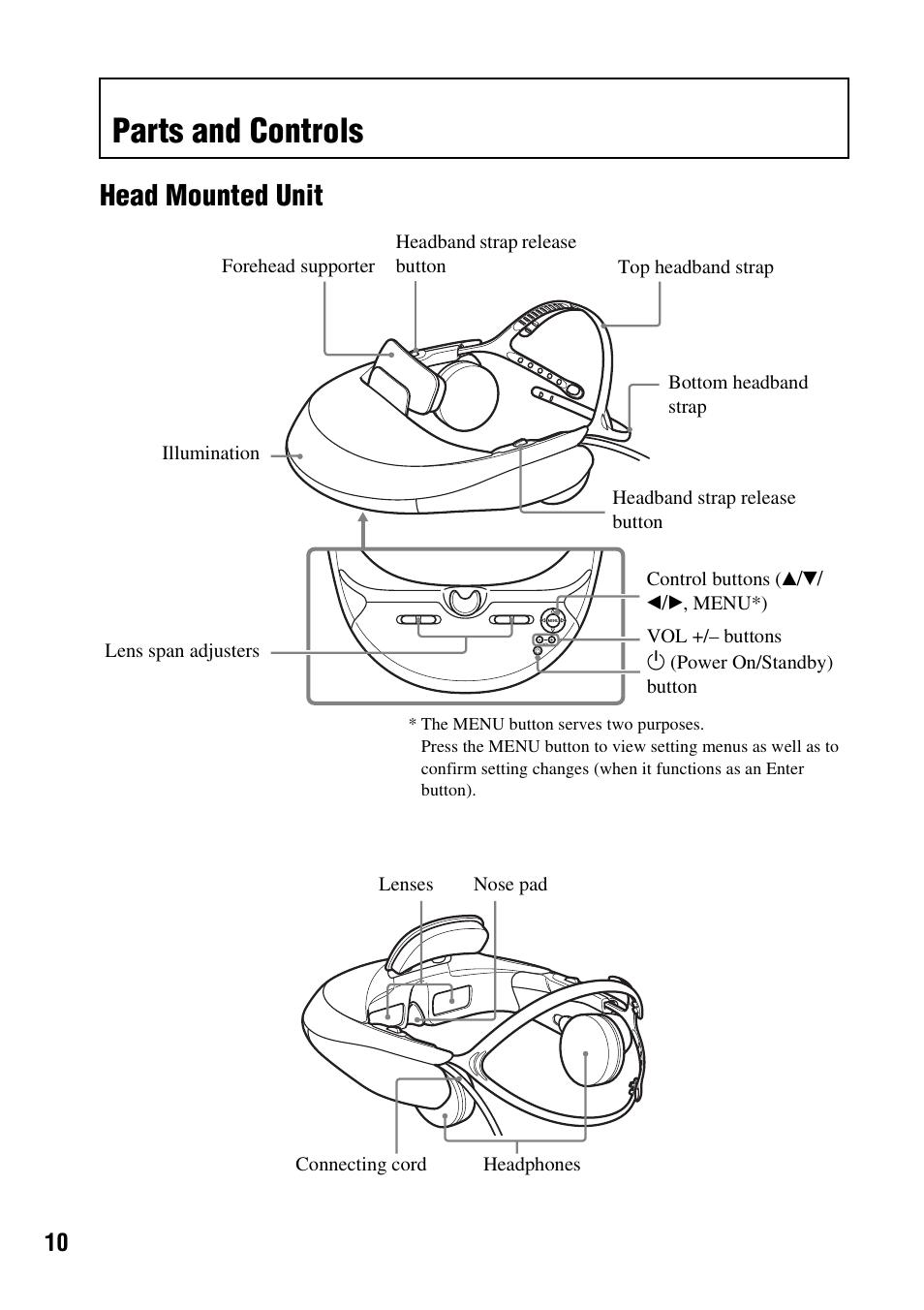 HMZ-T1 MANUAL PDF
