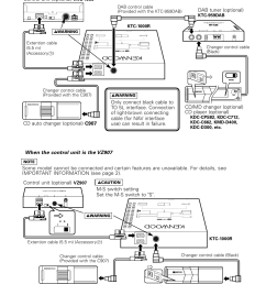 wiring diagram kdc d300 cd player wiring library when the control unit is the kvc 1000 [ 954 x 1355 Pixel ]