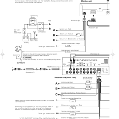 Kenwood Dnx5120 Wiring Diagram Shower Drain Installation Kvt 516 Harness ~ Elsavadorla